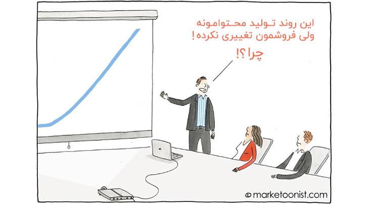 تولید محتوا و فروش