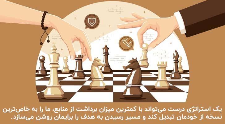 استراتژی برندهی بازیست!