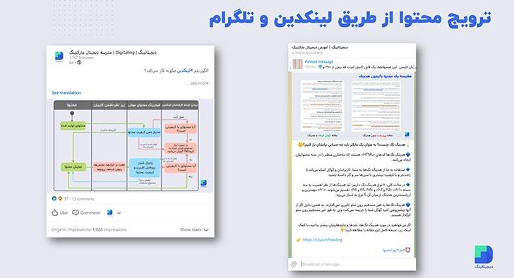 ترویج محتوا در شبکههای اجتماعی دیجیتالینگ