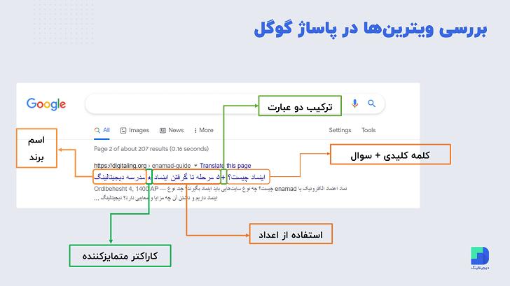 نمونه متا تایتل سایت دیجیتالینگ و مثالی از طراحی ویترین دلربا برای مخاطبان در گوگل
