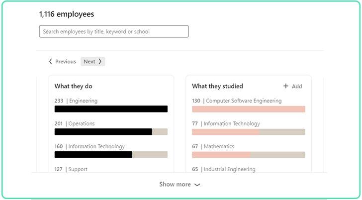 زمینههای کاری کارکنان اسنپ ثبت شده در لینکدین