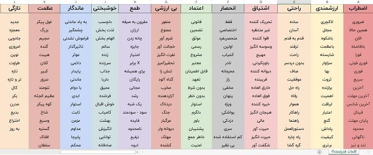 لیست کلمات قدرتمند