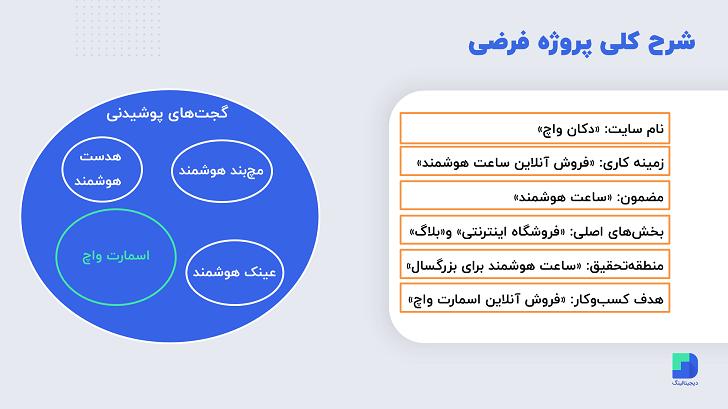 پروژه تحقیق کلمات کلیدی سایت دکان واچ