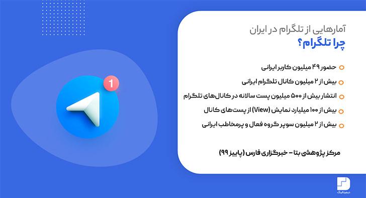 آمار استفاده ایرانیان از پیامرسان تلگرام