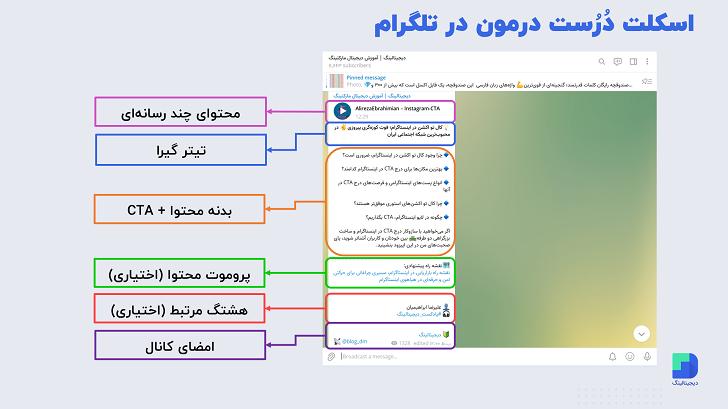 اسکلت محتوایی تلگرام