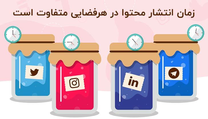 تفاوت زمان انتشار محتوا در شبکههای اجتماعی مختلف